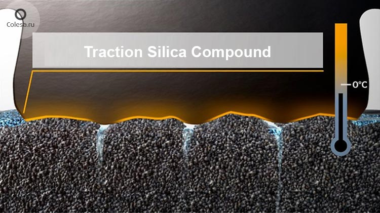 Traction Silica Compound